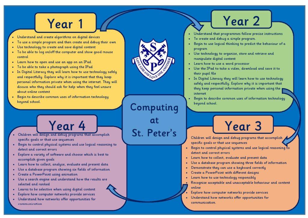 computing-page-001