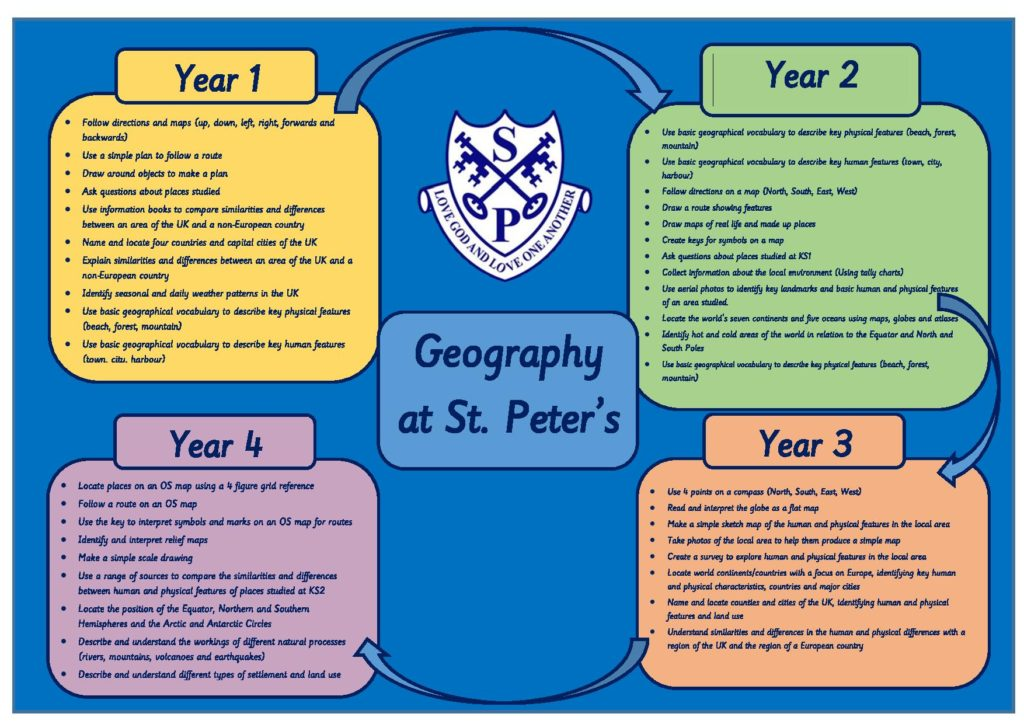 geography-page-001