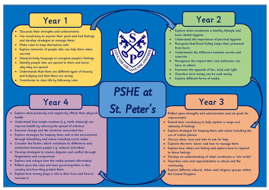 pshe-page-001
